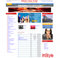 Alibaba clones B2B Trade Marketplace