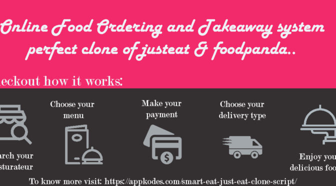 Food Delivery Script Nulled